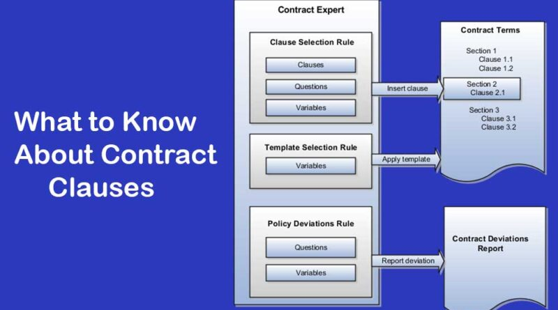 What to Know About Contract Clauses